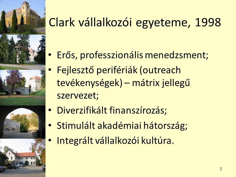 Clark vállalkozói egyeteme, 1998 Erős, professzionális menedzsment; Fejlesztő perifériák (outreach tevékenységek) – mátrix jellegű szervezet; Diverzifikált finanszírozás; Stimulált akadémiai hátország; Integrált vállalkozói kultúra.