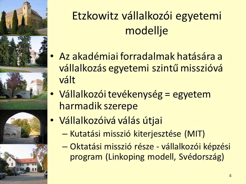 Etzkowitz vállalkozói egyetemi modellje Az akadémiai forradalmak hatására a vállalkozás egyetemi szintű misszióvá vált Vállalkozói tevékenység = egyetem harmadik szerepe Vállalkozóivá válás útjai – Kutatási misszió kiterjesztése (MIT) – Oktatási misszió része - vállalkozói képzési program (Linkoping modell, Svédország) 4