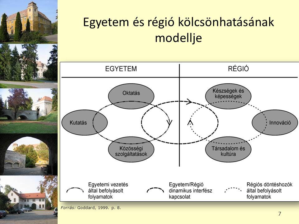 Magyarországi alkalmazhatóság Eredeti állapotában egyik modell sem alkalmazható: Clark: törvénymódosítást feltételez; (Hrubos, 2004) Etzkowitz: komoly kormányzati támogatást igényel; (Varga, Erdős, Gál, Lengyel, Barta…) Goddard: egyetemi kezdeményezés, aktív társadalmi részvétel, helyi beágyazottság (Mezei, 2008; Gál, 2010) Minden eset egyedi – nincs általánosan a l kalmazható módszertan 8