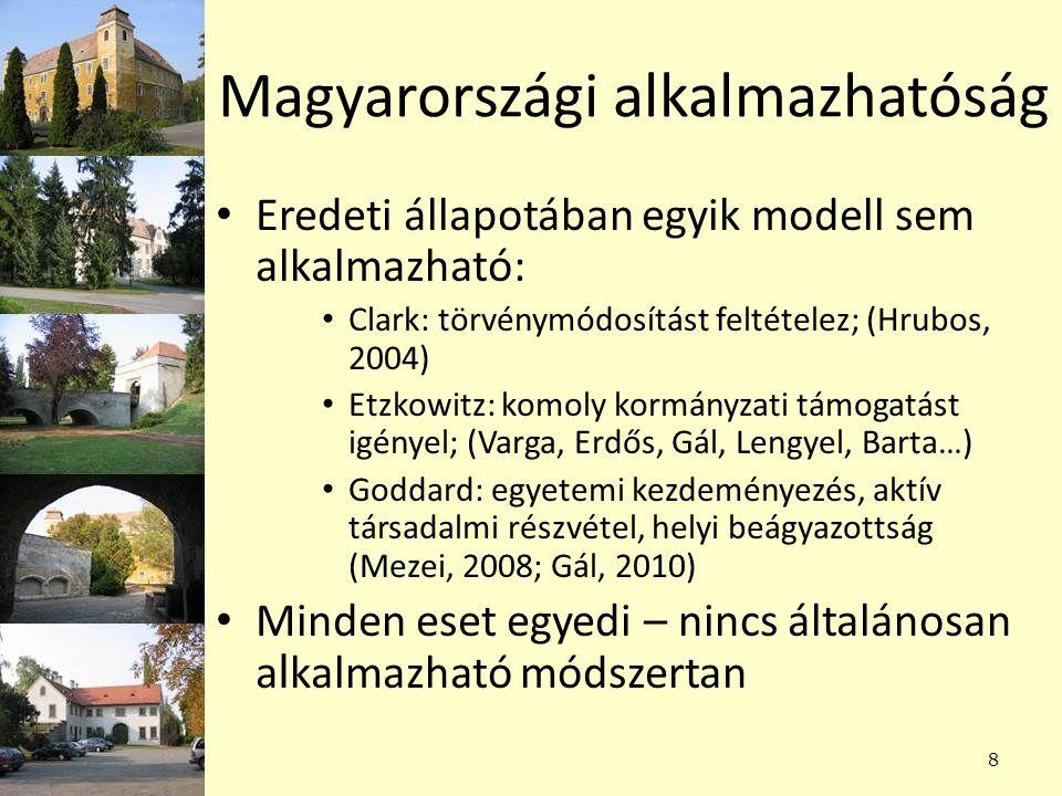 """Adalékok a speciális """"magyar út megtalálásához Alkalmazható-e karokra."""