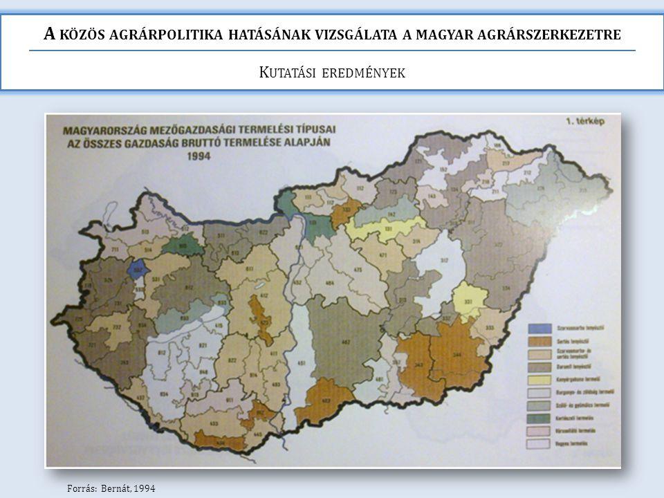 A KÖZÖS AGRÁRPOLITIKA HATÁSÁNAK VIZSGÁLATA A MAGYAR AGRÁRSZERKEZETRE K UTATÁSI EREDMÉNYEK Forrás: Bernát, 1994