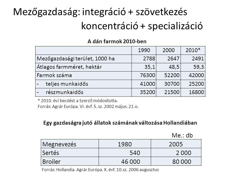 A dán farmok 2010-ben 199020002010* Mezőgazdasági terület, 1000 ha278826472491 Átlagos farmméret, hektár35,148,559,3 Farmok száma763005220042000 - tel