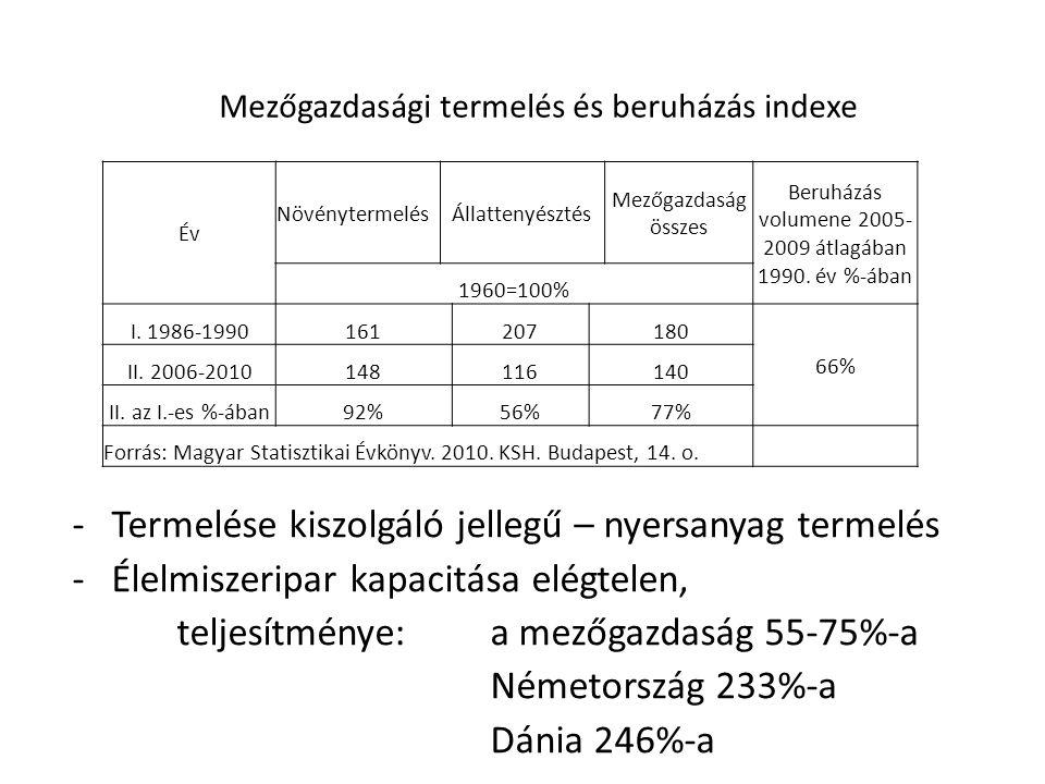 -Termelése kiszolgáló jellegű – nyersanyag termelés -Élelmiszeripar kapacitása elégtelen, teljesítménye: a mezőgazdaság 55-75%-a Németország 233%-a Dá