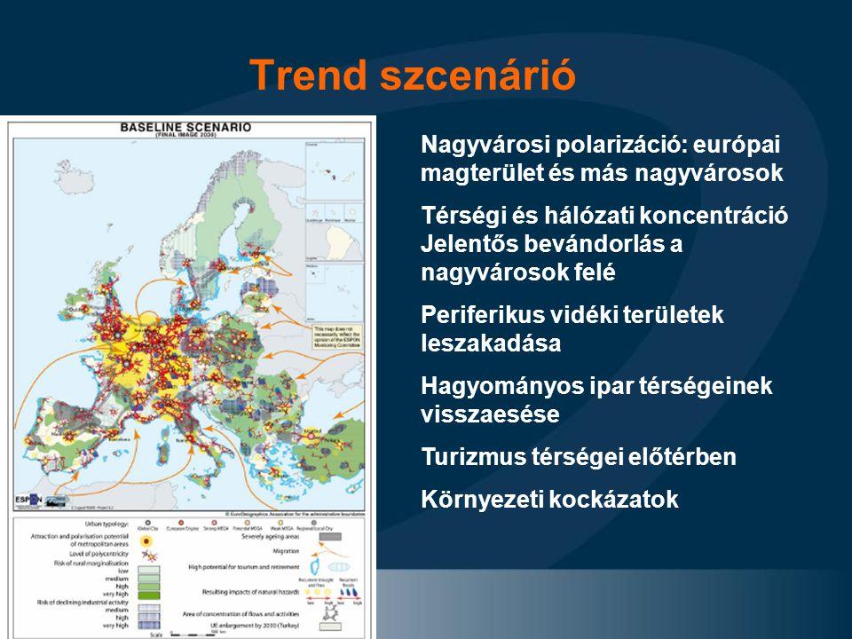 Trend szcenárió Nagyvárosi polarizáció: európai magterület és más nagyvárosok Térségi és hálózati koncentráció Jelentős bevándorlás a nagyvárosok felé