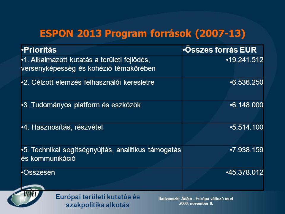 Európai területi kutatás és szakpolitika alkotás Radvánszki Ádám - Európa változó terei 2008. november 8. ESPON 2013 Program források (2007-13) Priori