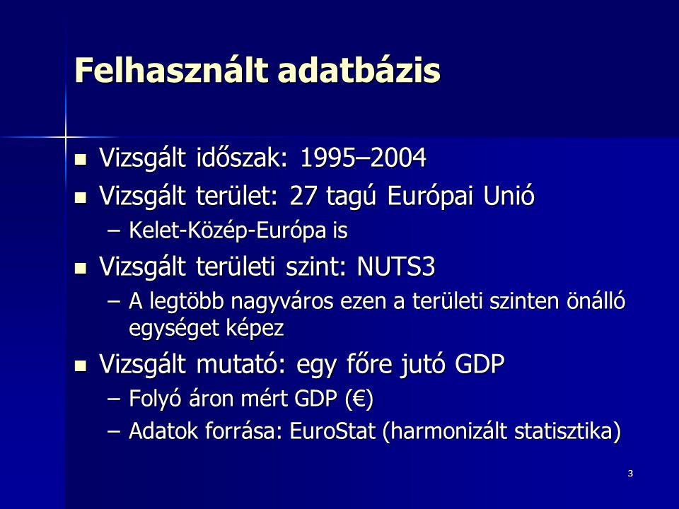 3 Felhasznált adatbázis Vizsgált időszak: 1995–2004 Vizsgált időszak: 1995–2004 Vizsgált terület: 27 tagú Európai Unió Vizsgált terület: 27 tagú Európai Unió –Kelet-Közép-Európa is Vizsgált területi szint: NUTS3 Vizsgált területi szint: NUTS3 –A legtöbb nagyváros ezen a területi szinten önálló egységet képez Vizsgált mutató: egy főre jutó GDP Vizsgált mutató: egy főre jutó GDP –Folyó áron mért GDP (€) –Adatok forrása: EuroStat (harmonizált statisztika)