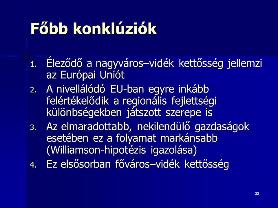 32 Főbb konklúziók 1.Éleződő a nagyváros–vidék kettősség jellemzi az Európai Uniót 2.