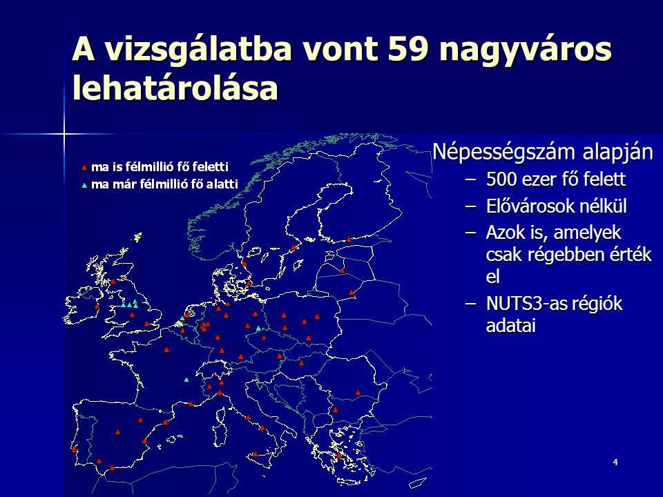 4 A vizsgálatba vont 59 nagyváros lehatárolása Népességszám alapján –500 ezer fő felett –Elővárosok nélkül –Azok is, amelyek csak régebben érték el –NUTS3-as régiók adatai