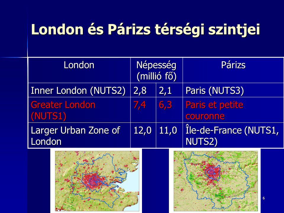 6 London és Párizs térségi szintjei London Népesség (millió fő) Párizs Inner London (NUTS2) 2,82,1 Paris (NUTS3) Greater London (NUTS1) 7,46,3 Paris et petite couronne Larger Urban Zone of London 12,011,0 Île-de-France (NUTS1, NUTS2)