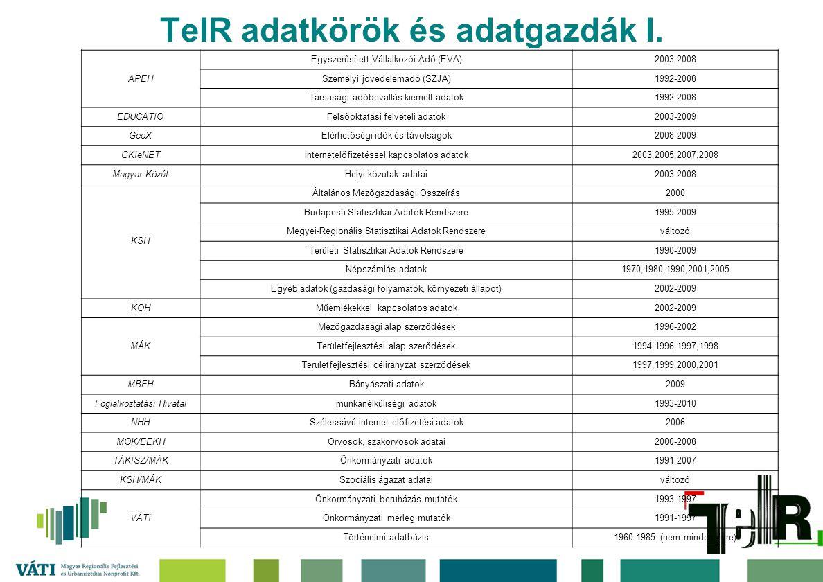 TeIR adatkörök és adatgazdák I. APEH Egyszerűsített Vállalkozói Adó (EVA)2003-2008 Személyi jövedelemadó (SZJA)1992-2008 Társasági adóbevallás kiemelt