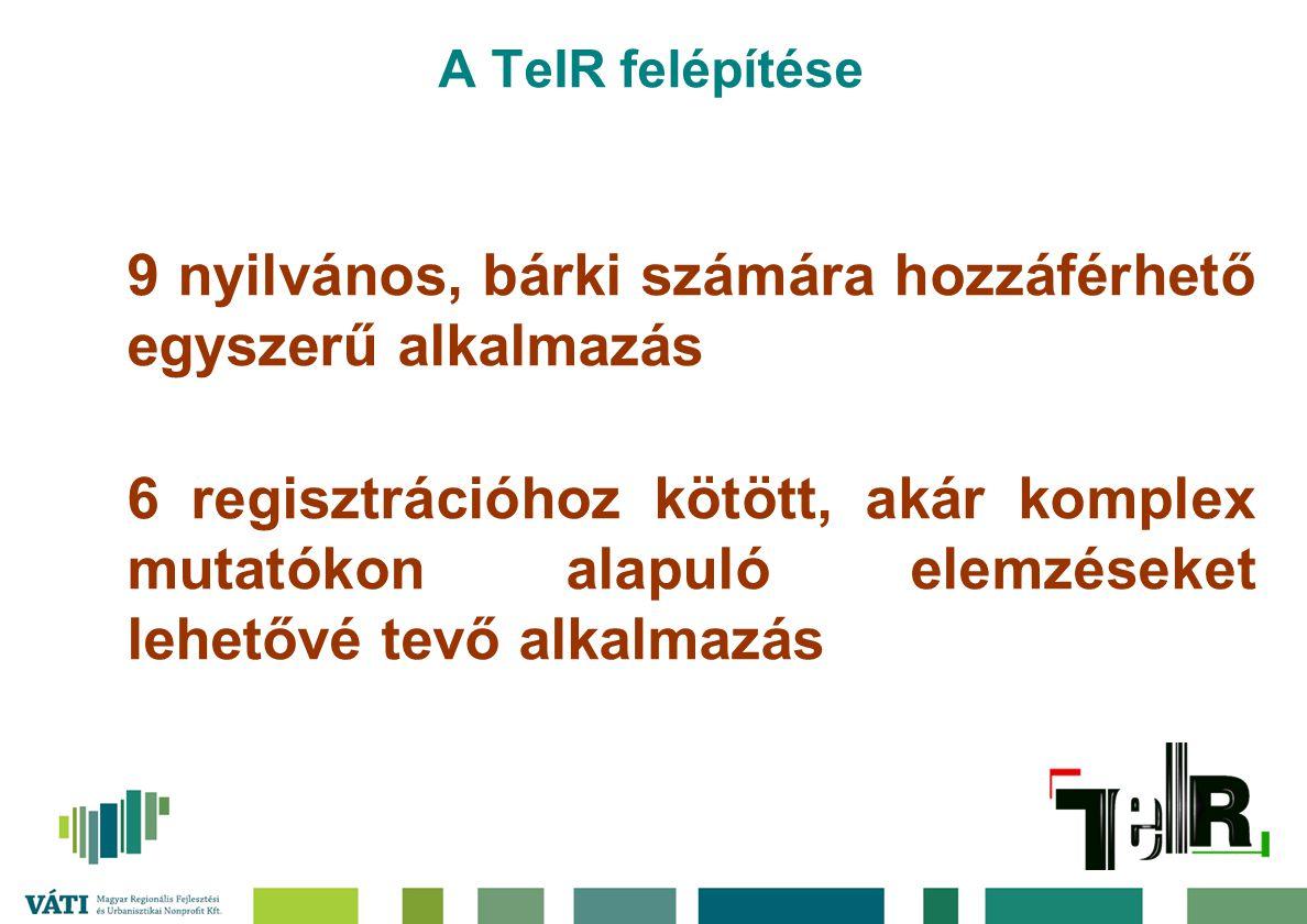 A TeIR nyilvános alkalmazásai Szabadszöveges metaadatkereső Térinformatikai metaadatkereső Területfejlesztési fogalomtár EuroStat Regionális, megyei kistérségi és települési helyzetképek (REMEK) Kistérségi információs modul Intézmények illetékessége Országos rendezési tervkataszter Tematikus térképek