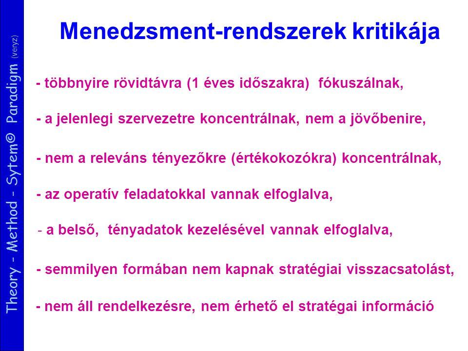 Theory - Method - Sytem© Paradigm (veryz) Menedzsment-rendszerek kritikája - a belső, tényadatok kezelésével vannak elfoglalva, - többnyire rövidtávra