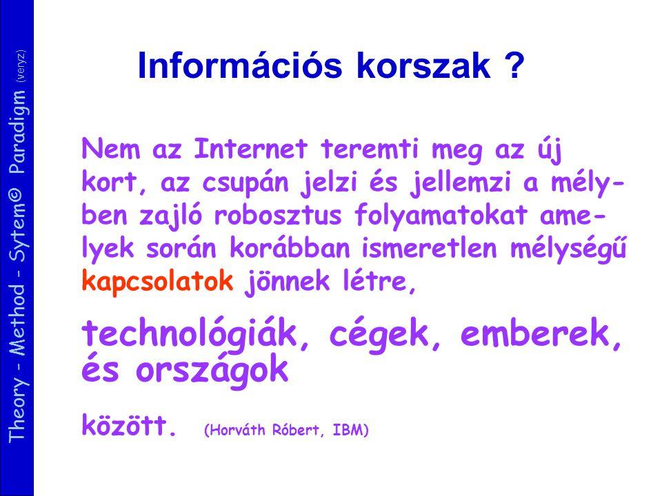Theory - Method - Sytem© Paradigm (veryz) Információs korszak ? Nem az Internet teremti meg az új kort, az csupán jelzi és jellemzi a mély- ben zajló