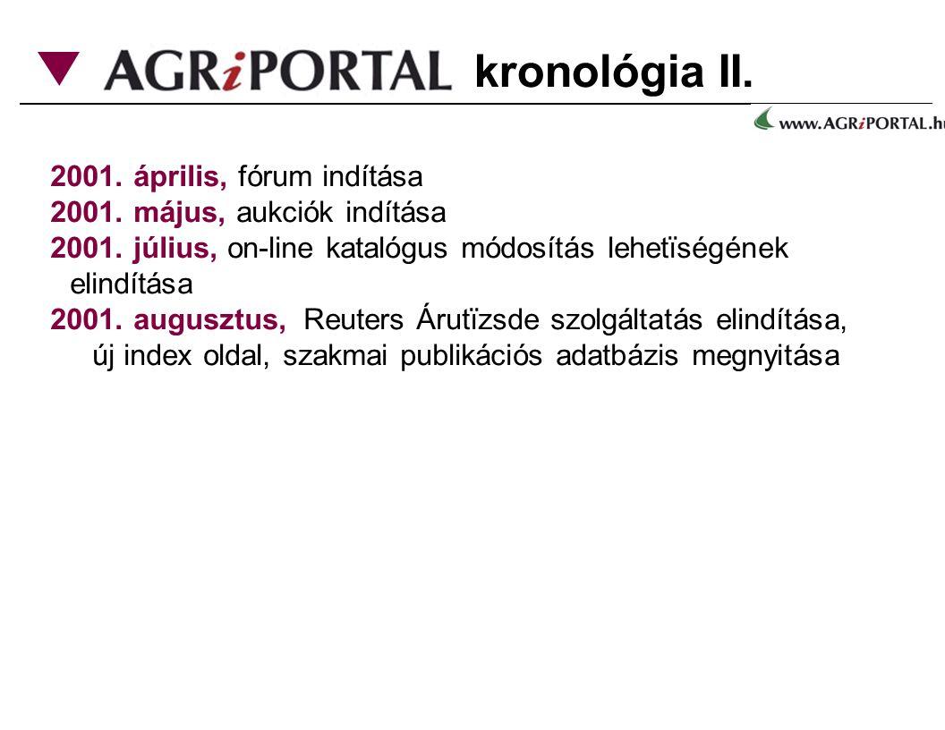 kronológia II. 2001. április, fórum indítása 2001. május, aukciók indítása 2001. július, on-line katalógus módosítás lehetïségének elindítása 2001. au