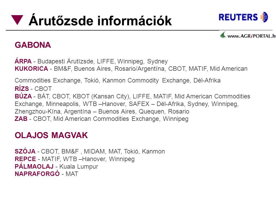 GABONA ÁRPA - Budapesti Árutïzsde, LIFFE, Winnipeg, Sydney KUKORICA - BM&F, Buenos Aires, Rosario/Argentína, CBOT, MATIF, Mid American Commodities Exchange, Tokió, Kanmon Commodity Exchange, Dél-Afrika RÍZS - CBOT BÚZA - BÁT, CBOT, KBOT (Kansan City), LIFFE, MATIF, Mid American Commodities Exchange, Minneapolis, WTB –Hanover, SAFEX – Dél-Afrika, Sydney, Winnipeg, Zhengzhou-Kína, Argentína – Buenos Aires, Quequen, Rosario ZAB - CBOT, Mid American Commodities Exchange, Winnipeg OLAJOS MAGVAK SZÓJA - CBOT, BM&F, MIDAM, MAT, Tokió, Kanmon REPCE - MATIF, WTB –Hanover, Winnipeg PÁLMAOLAJ - Kuala Lumpur NAPRAFORGÓ - MAT
