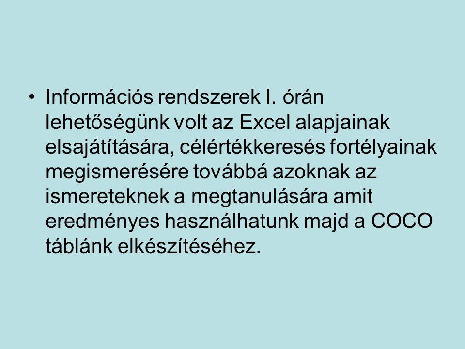 Információs rendszerek I.