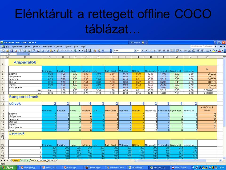 Elénktárult a rettegett offline COCO táblázat…