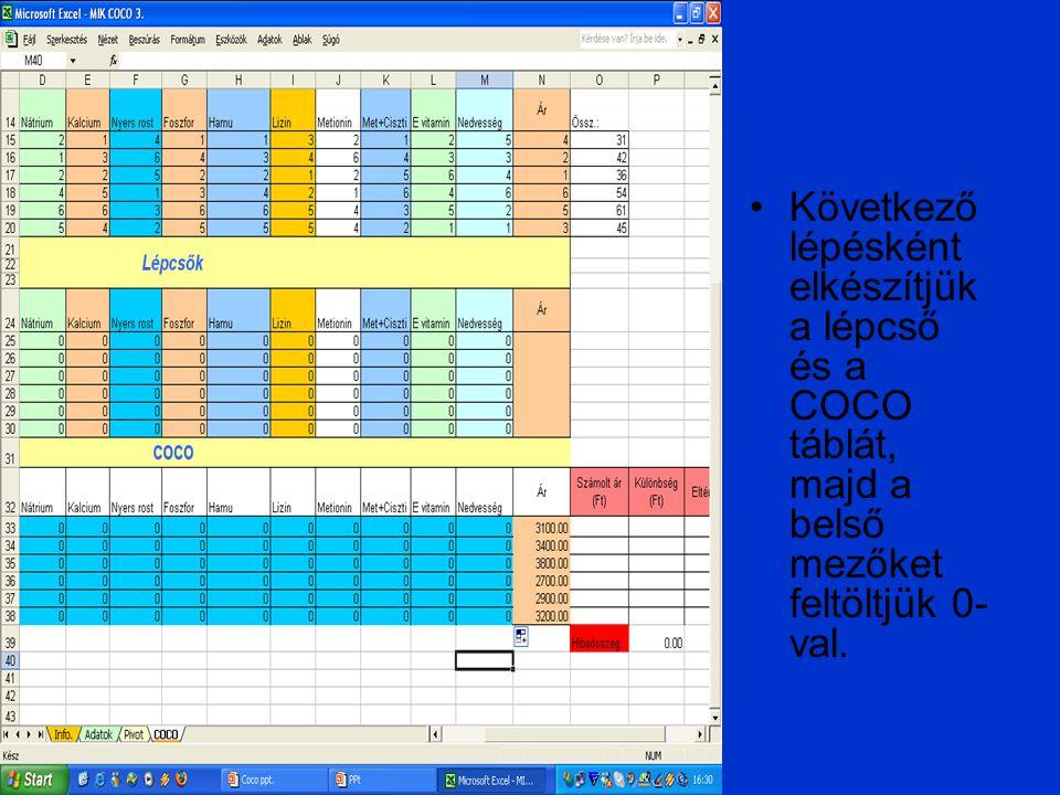 Következő lépésként elkészítjük a lépcső és a COCO táblát, majd a belső mezőket feltöltjük 0- val.