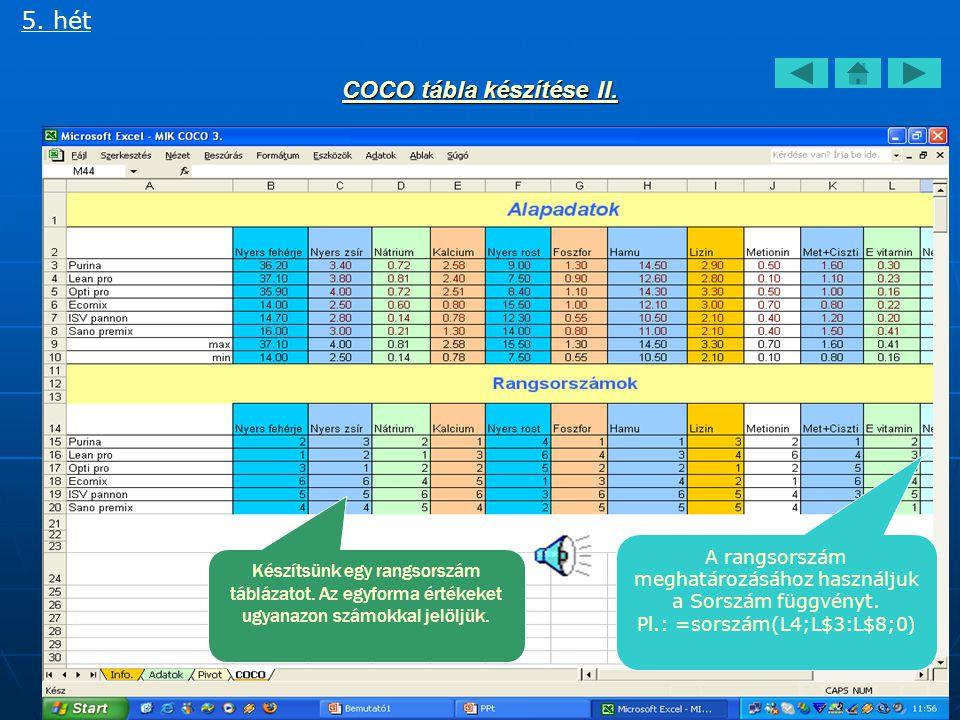 COCO tábla készítés I. Első lépésként az alapadatokból készítünk egy táblázatot.
