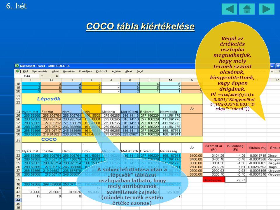 CoCo tábla elkészítése V. /Solver használata/ 6.