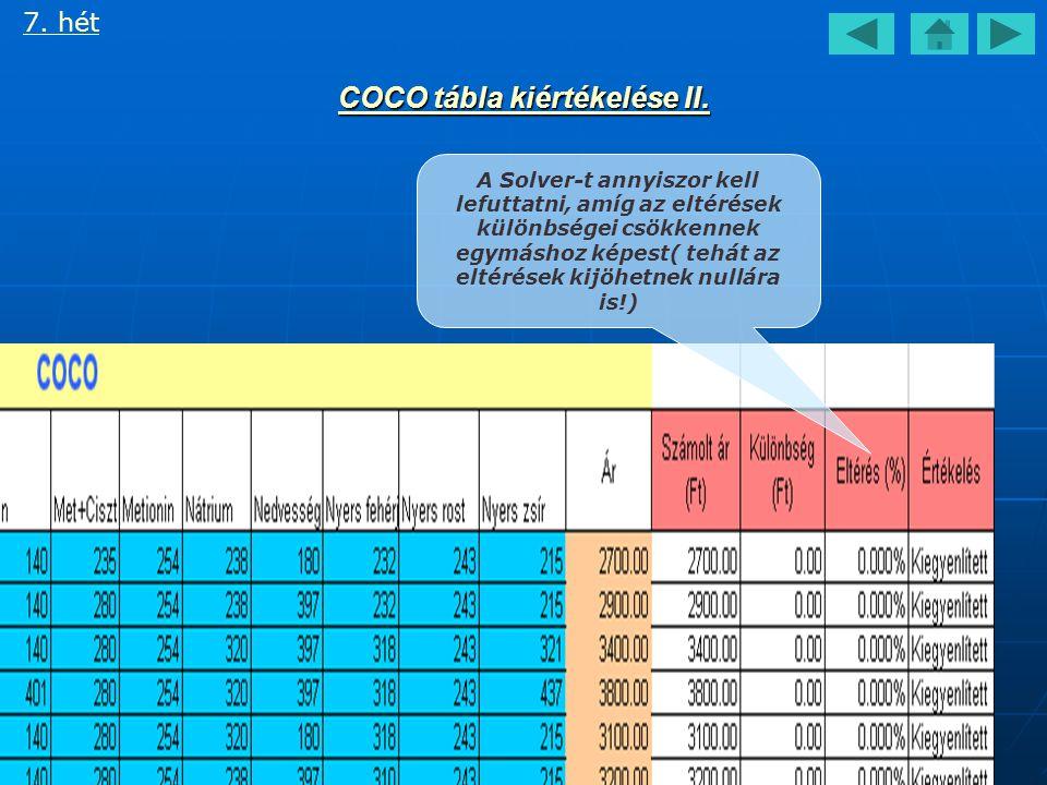 COCO tábla kiértékelése 6.