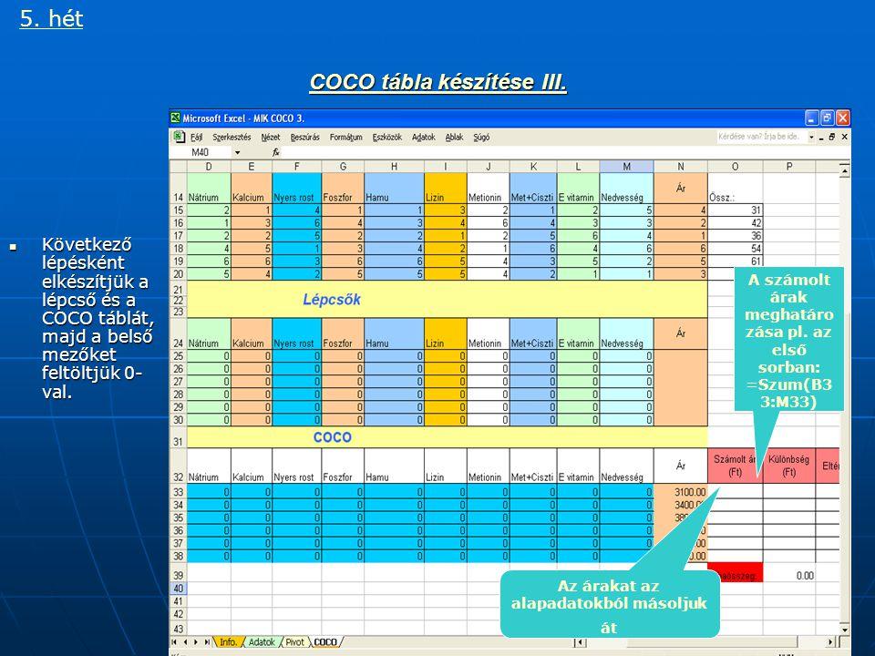 COCO tábla készítése II. Készítsünk egy rangsorszám táblázatot.