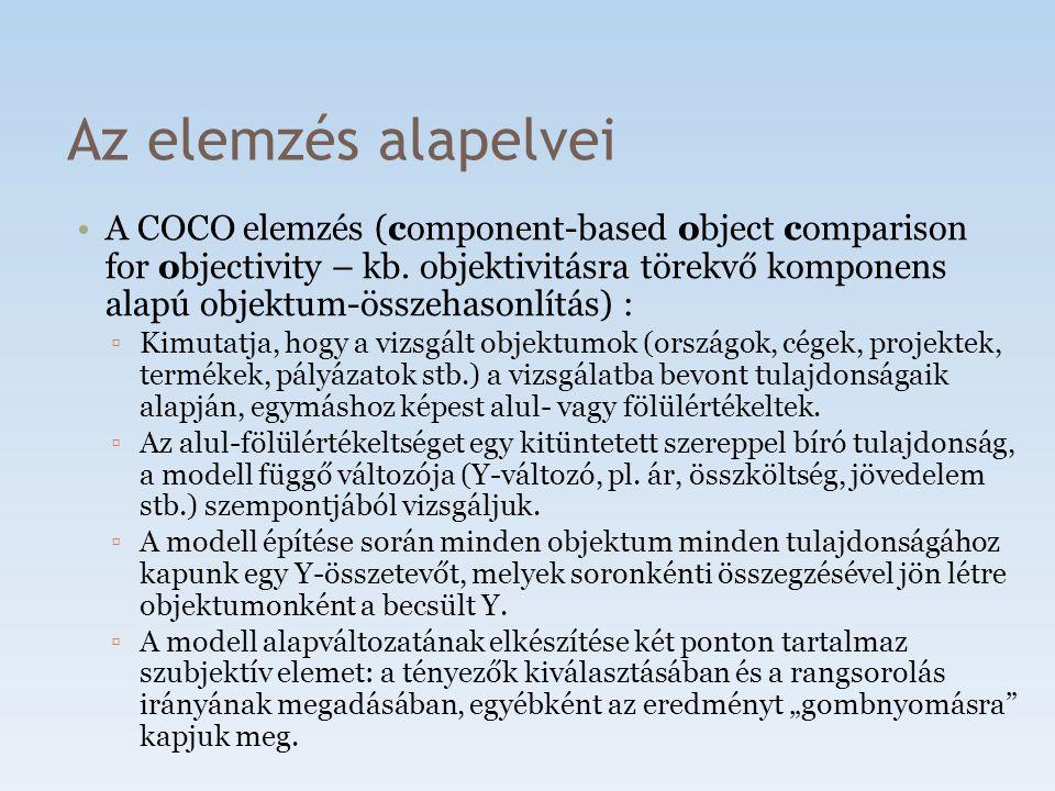 Az elemzés alapelvei A COCO elemzés (component-based object comparison for objectivity – kb. objektivitásra törekvő komponens alapú objektum-összehaso