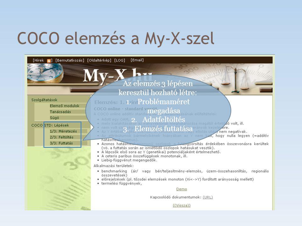 My-X – (1) méretezés       