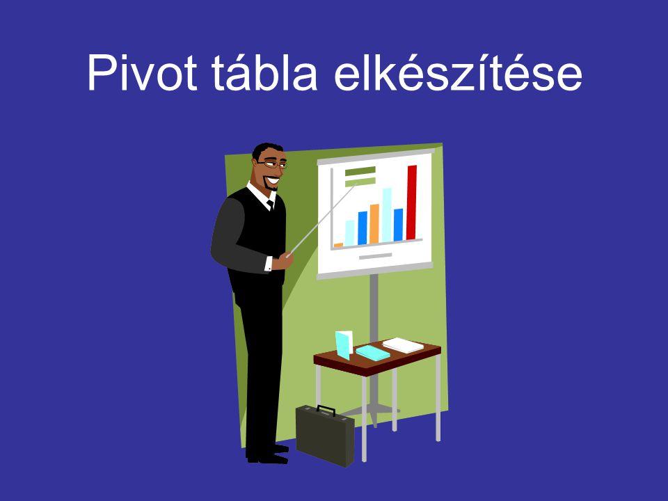Alapadat-tábla elkészítése 2.rész Elengedhetetlen szempont az árak feltüntetése a táblázat végén