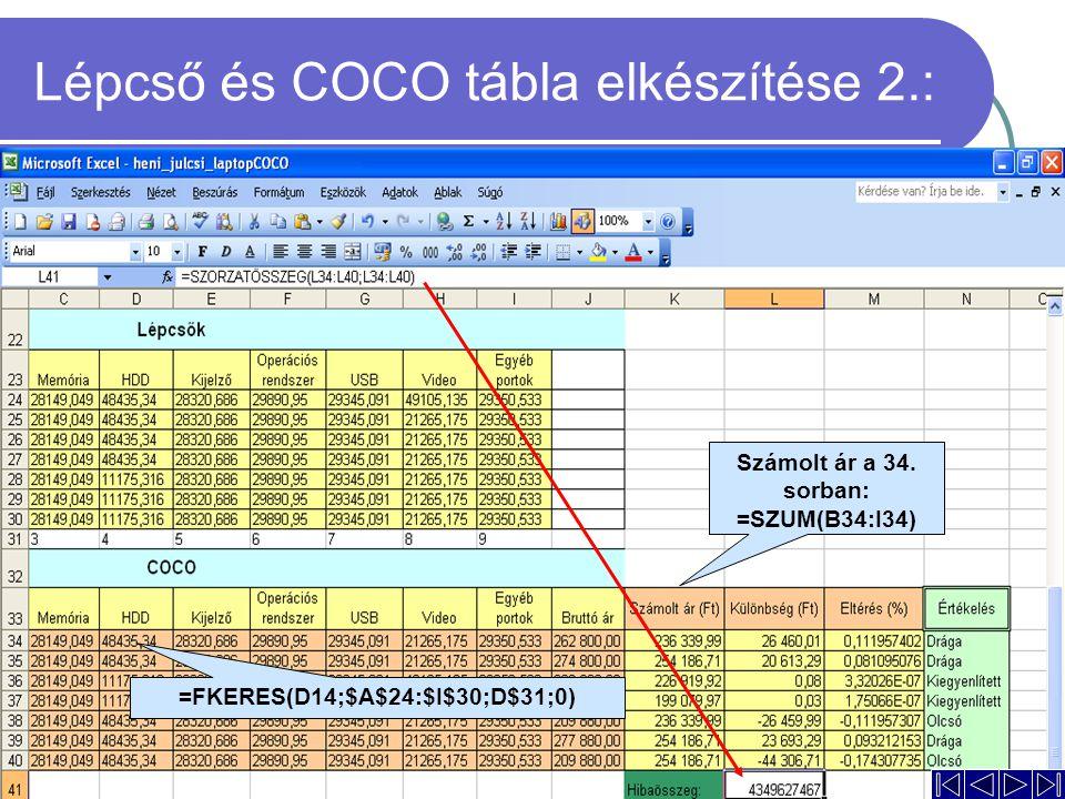 Lépcső és COCO tábla elkészítése 2.: Számolt ár a 34. sorban: =SZUM(B34:I34) =FKERES(D14;$A$24:$I$30;D$31;0)
