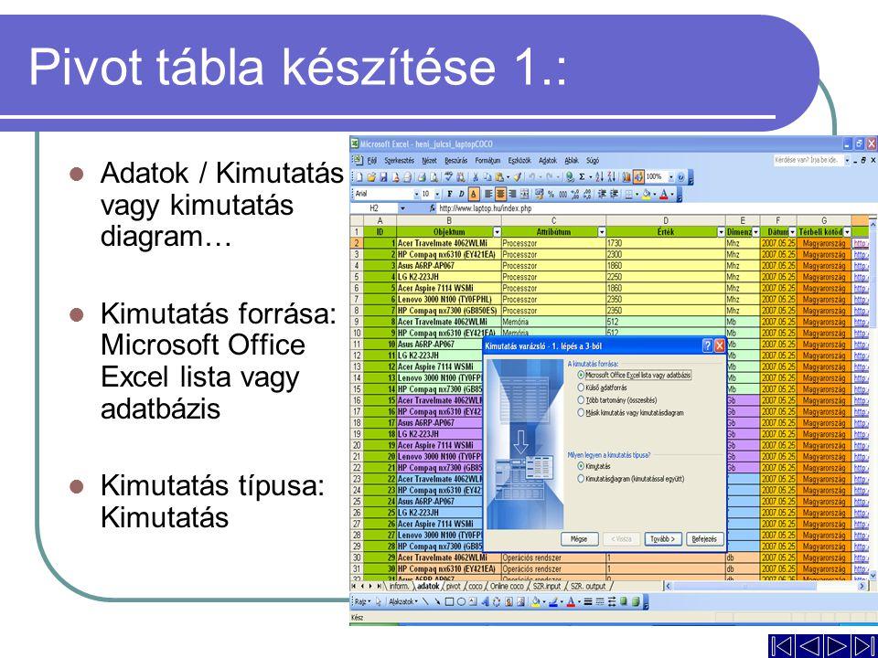 Pivot tábla készítése 1.: Adatok / Kimutatás vagy kimutatás diagram… Kimutatás forrása: Microsoft Office Excel lista vagy adatbázis Kimutatás típusa: