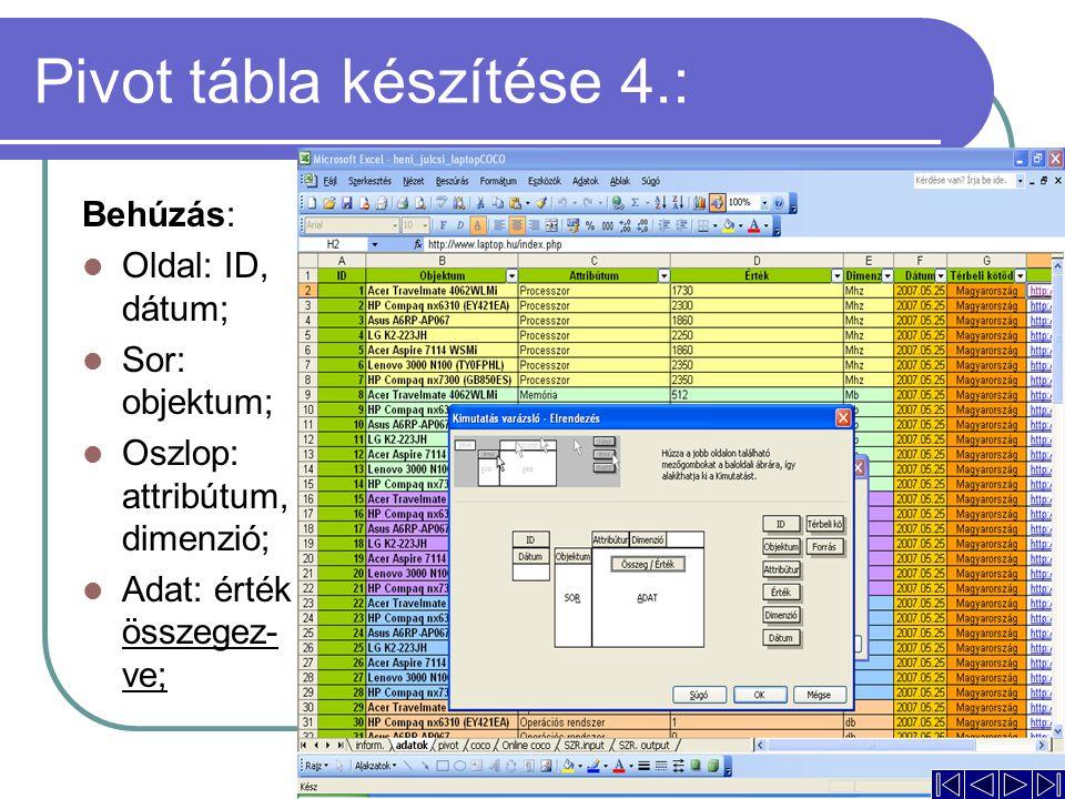 Pivot tábla készítése 4.: Behúzás: Oldal: ID, dátum; Sor: objektum; Oszlop: attribútum, dimenzió; Adat: érték összegez- ve;