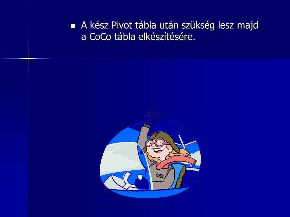 A kész Pivot tábla után szükség lesz majd a CoCo tábla elkészítésére.