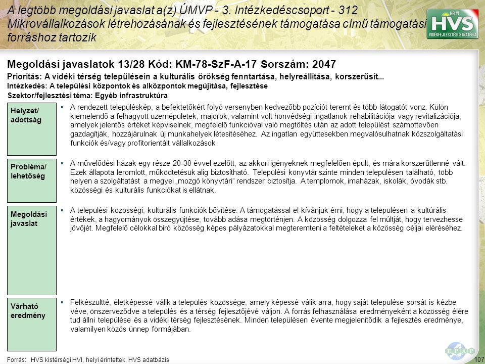 107 Forrás:HVS kistérségi HVI, helyi érintettek, HVS adatbázis Megoldási javaslatok 13/28 Kód: KM-78-SzF-A-17 Sorszám: 2047 A legtöbb megoldási javaslat a(z) ÚMVP - 3.