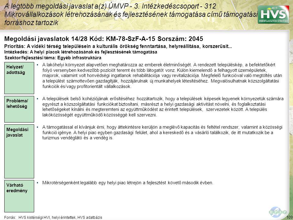 109 Forrás:HVS kistérségi HVI, helyi érintettek, HVS adatbázis Megoldási javaslatok 14/28 Kód: KM-78-SzF-A-15 Sorszám: 2045 A legtöbb megoldási javaslat a(z) ÚMVP - 3.