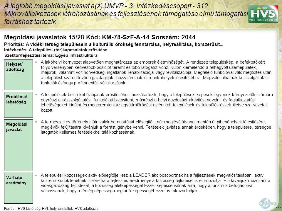 111 Forrás:HVS kistérségi HVI, helyi érintettek, HVS adatbázis Megoldási javaslatok 15/28 Kód: KM-78-SzF-A-14 Sorszám: 2044 A legtöbb megoldási javaslat a(z) ÚMVP - 3.