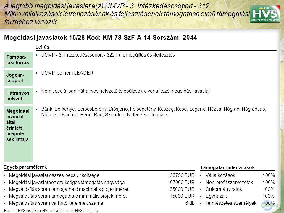112 Forrás:HVS kistérségi HVI, helyi érintettek, HVS adatbázis A legtöbb megoldási javaslat a(z) ÚMVP - 3.