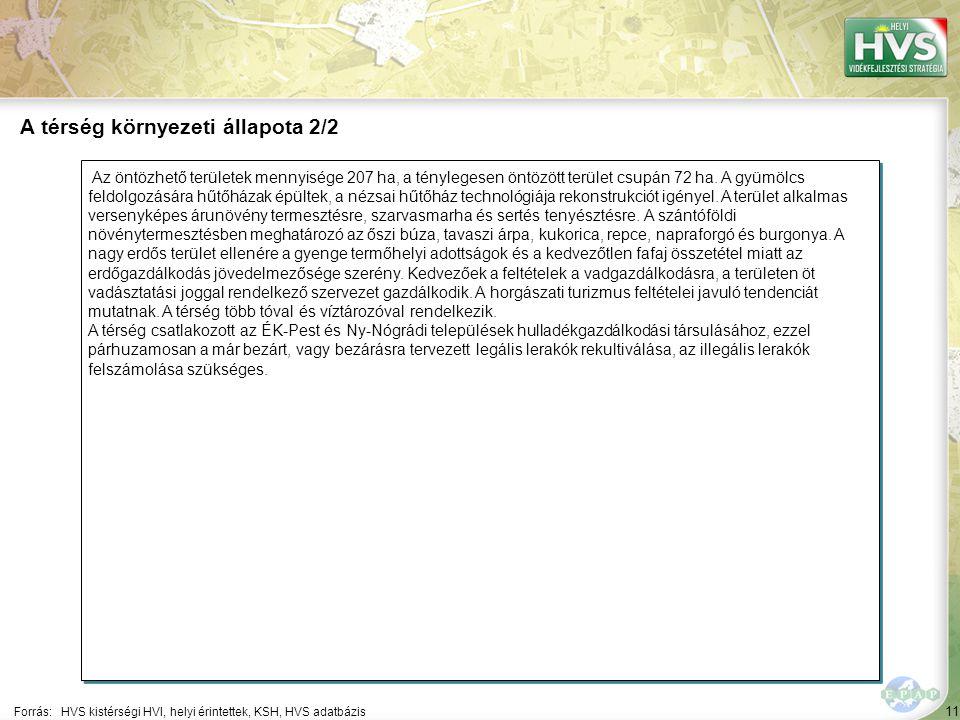 11 Az öntözhető területek mennyisége 207 ha, a ténylegesen öntözött terület csupán 72 ha.