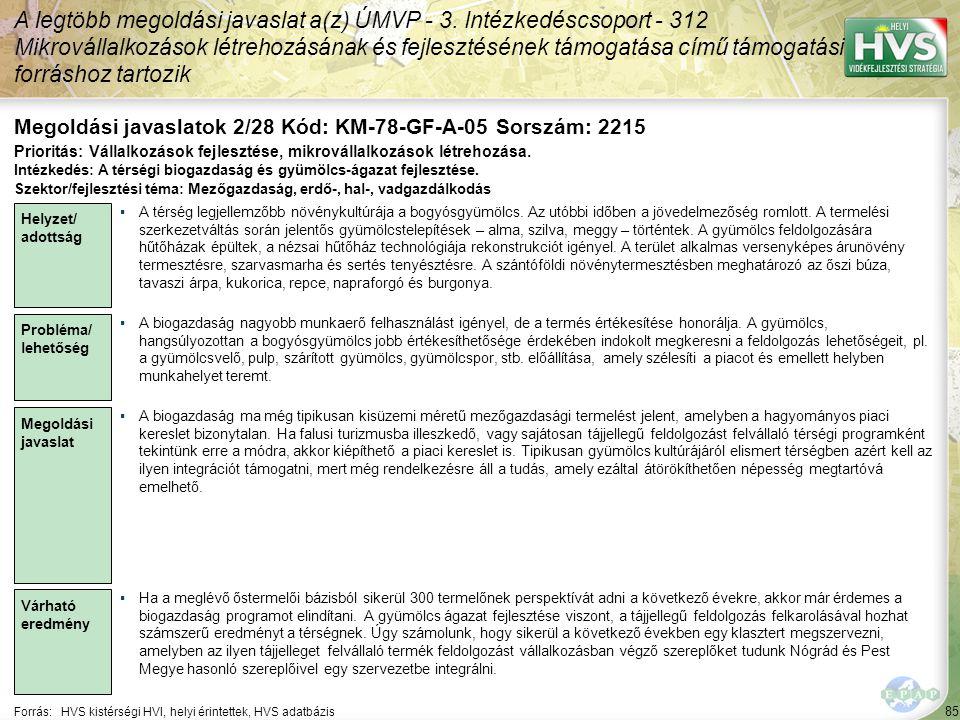 85 Forrás:HVS kistérségi HVI, helyi érintettek, HVS adatbázis Megoldási javaslatok 2/28 Kód: KM-78-GF-A-05 Sorszám: 2215 A legtöbb megoldási javaslat a(z) ÚMVP - 3.