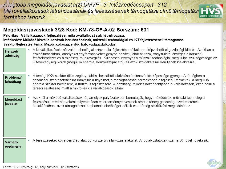 87 Forrás:HVS kistérségi HVI, helyi érintettek, HVS adatbázis Megoldási javaslatok 3/28 Kód: KM-78-GF-A-02 Sorszám: 631 A legtöbb megoldási javaslat a(z) ÚMVP - 3.