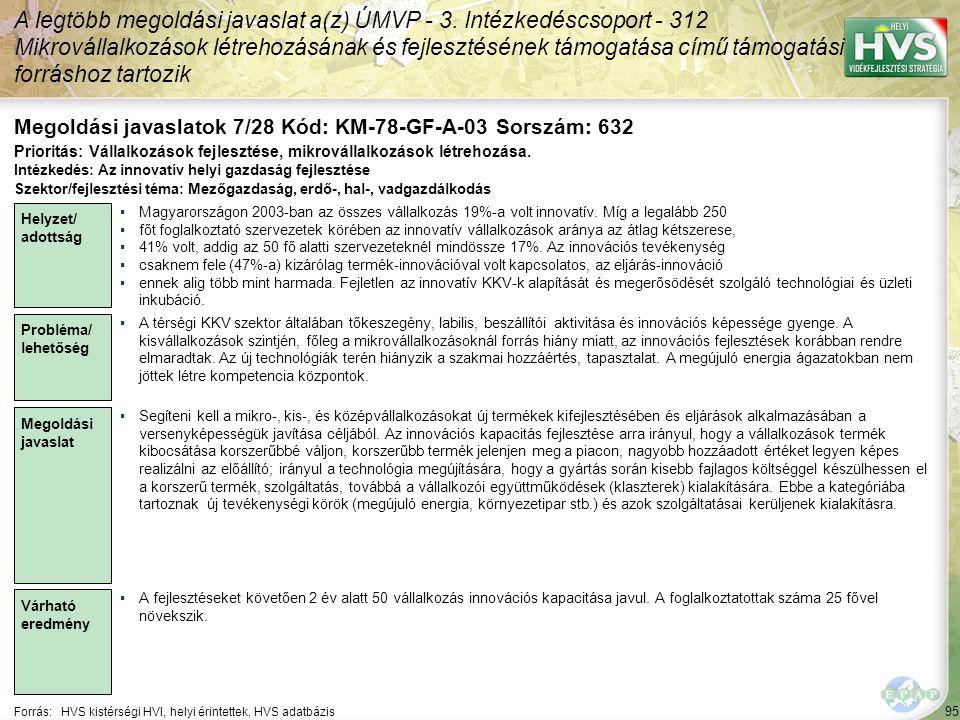 95 Forrás:HVS kistérségi HVI, helyi érintettek, HVS adatbázis Megoldási javaslatok 7/28 Kód: KM-78-GF-A-03 Sorszám: 632 A legtöbb megoldási javaslat a(z) ÚMVP - 3.