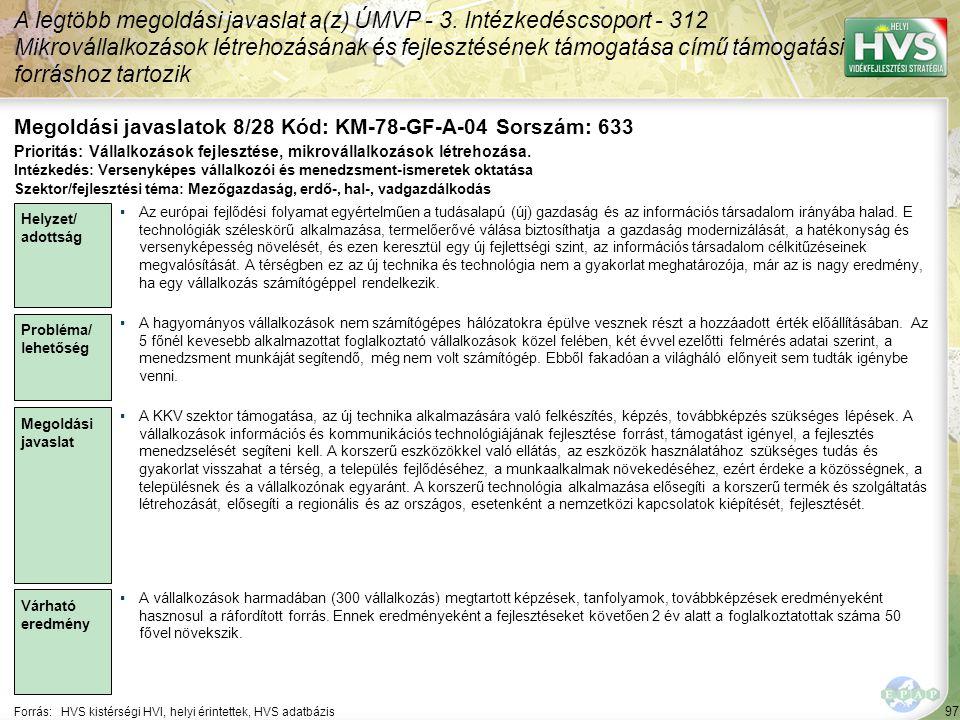 97 Forrás:HVS kistérségi HVI, helyi érintettek, HVS adatbázis Megoldási javaslatok 8/28 Kód: KM-78-GF-A-04 Sorszám: 633 A legtöbb megoldási javaslat a(z) ÚMVP - 3.