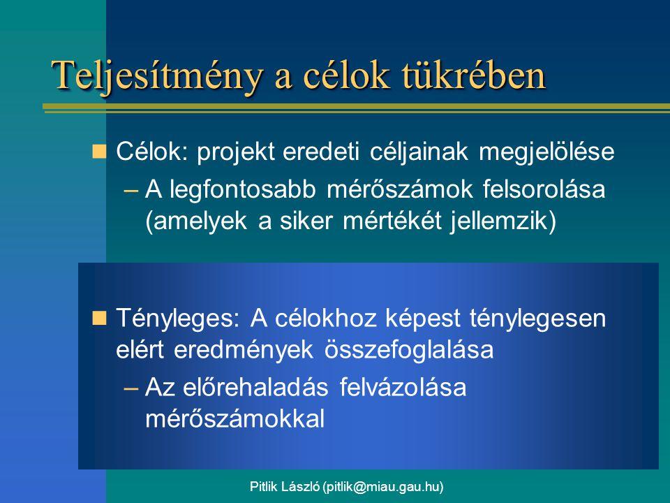 Pitlik László (pitlik@miau.gau.hu) Teljesítmény a célok tükrében Célok: projekt eredeti céljainak megjelölése –A legfontosabb mérőszámok felsorolása (amelyek a siker mértékét jellemzik) Tényleges: A célokhoz képest ténylegesen elért eredmények összefoglalása –Az előrehaladás felvázolása mérőszámokkal