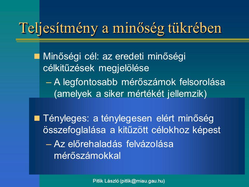 Pitlik László (pitlik@miau.gau.hu) Teljesítmény a minőség tükrében Minőségi cél: az eredeti minőségi célkitűzések megjelölése –A legfontosabb mérőszámok felsorolása (amelyek a siker mértékét jellemzik) Tényleges: a ténylegesen elért minőség összefoglalása a kitűzött célokhoz képest –Az előrehaladás felvázolása mérőszámokkal