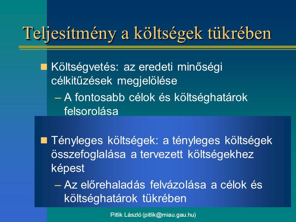 Pitlik László (pitlik@miau.gau.hu) Teljesítmény a költségek tükrében Költségvetés: az eredeti minőségi célkitűzések megjelölése –A fontosabb célok és