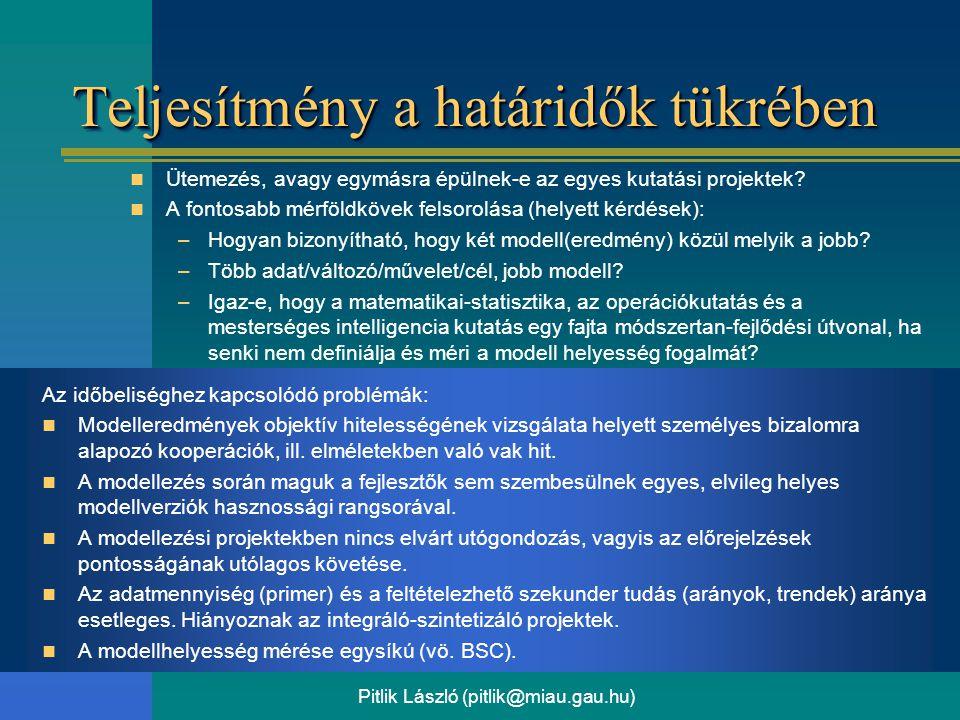 Pitlik László (pitlik@miau.gau.hu) Teljesítmény a határidők tükrében Ütemezés, avagy egymásra épülnek-e az egyes kutatási projektek? A fontosabb mérfö