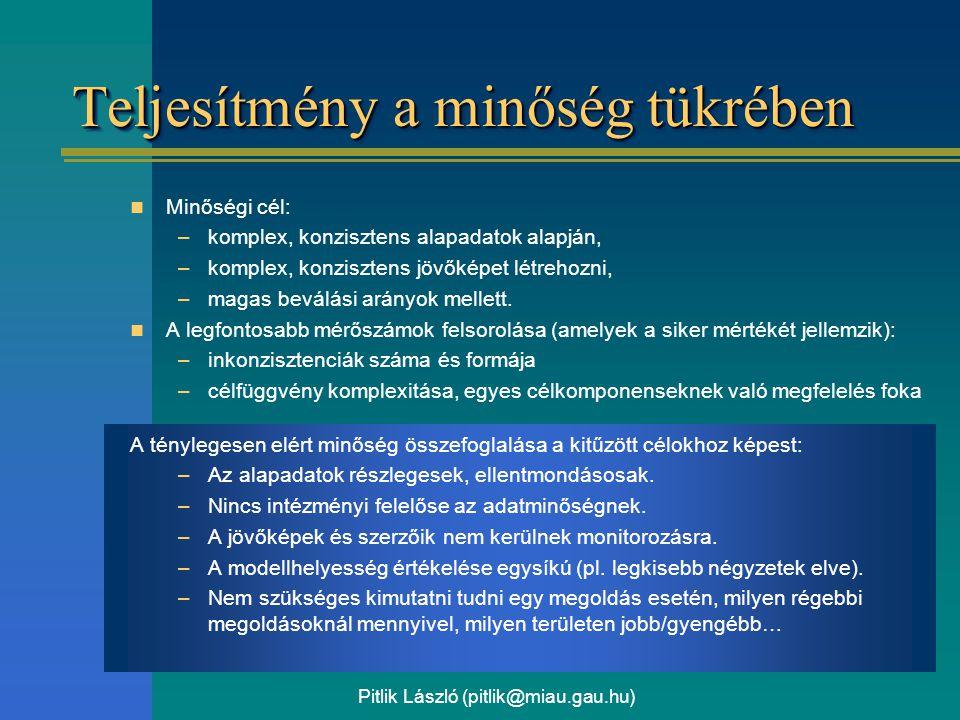 Pitlik László (pitlik@miau.gau.hu) Teljesítmény a minőség tükrében Minőségi cél: –komplex, konzisztens alapadatok alapján, –komplex, konzisztens jövőképet létrehozni, –magas beválási arányok mellett.