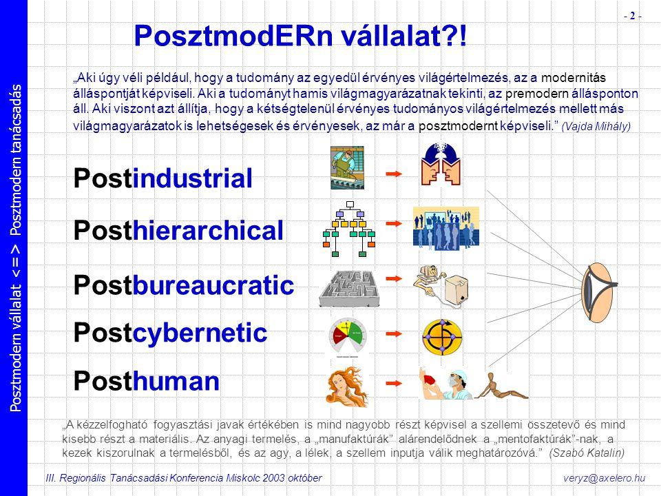 Posztmodern vállalat Posztmodern tanácsadás III. Regionális Tanácsadási Konferencia Miskolc 2003 október - 2 - veryz@axelero.hu Postindustrial Posthie