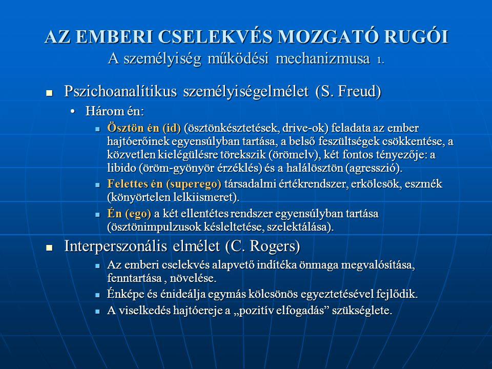 AZ EMBERI CSELEKVÉS MOZGATÓ RUGÓI A személyiség működési mechanizmusa 1. Pszichoanalítikus személyiségelmélet (S. Freud) Pszichoanalítikus személyiség
