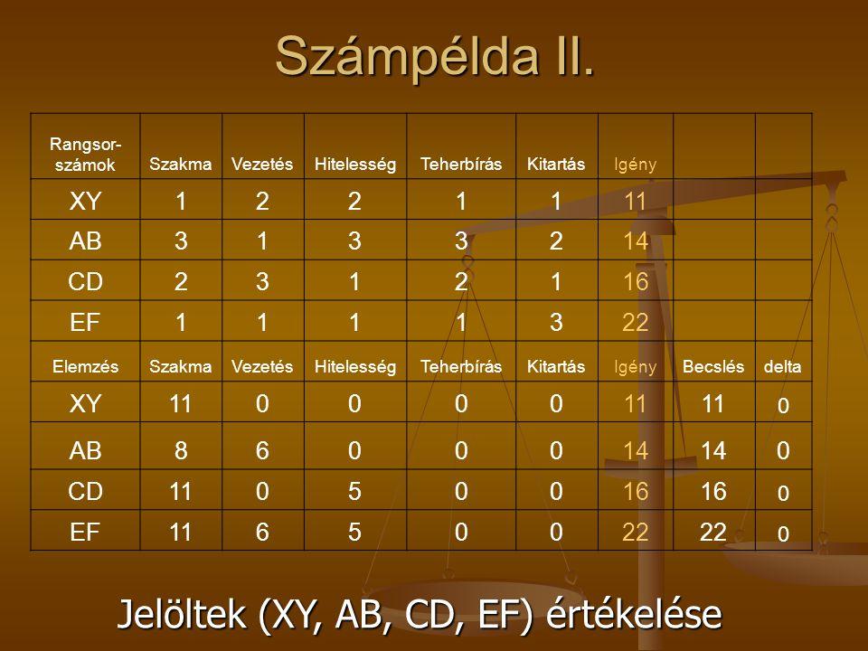 Számpélda II.